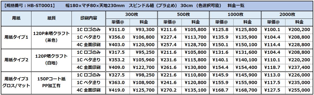 HB-LT0001価格表