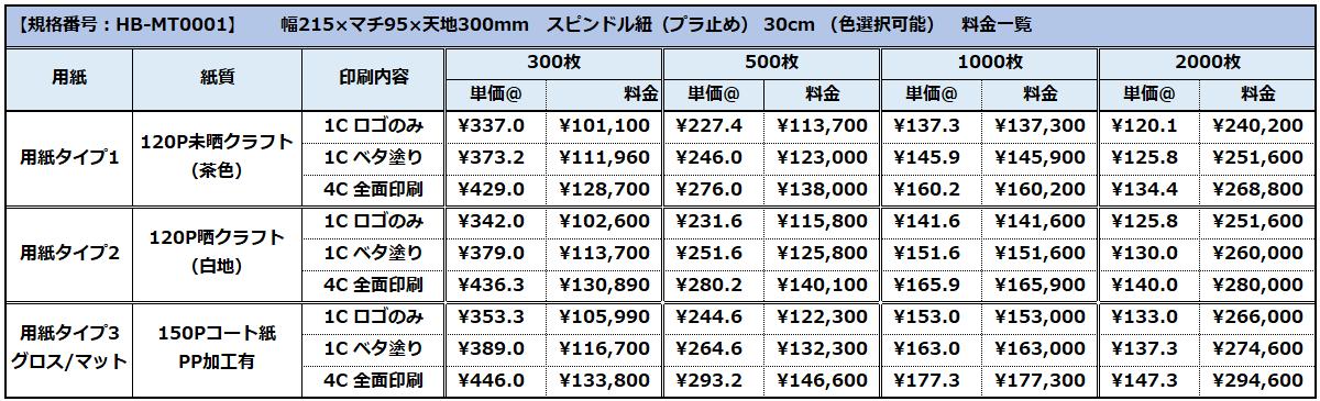 HB-MT0001価格表