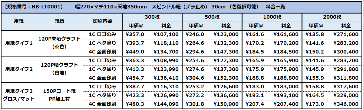 HB-ST0001価格表