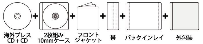 海外CDプレス 2枚組みケース+印刷物3点セット