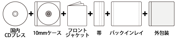 国内CDプレス 10mmPケース+印刷物3点セット