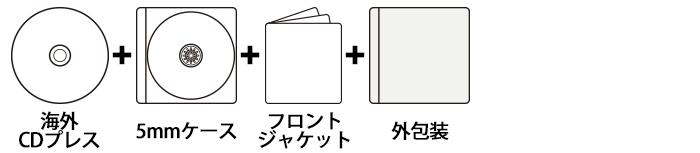 海外CDプレス 薄型5mmPケースセット