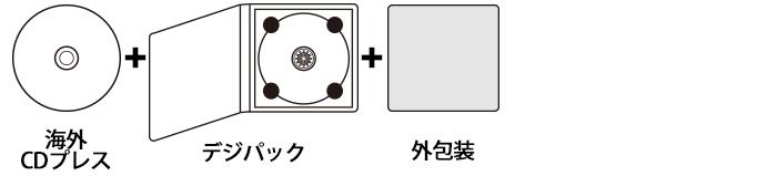 海外CDプレス デジパックセット