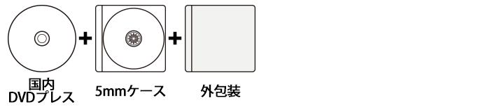 国内DVDプレス 薄型5mmPケースセット