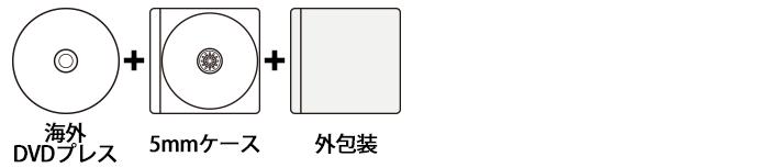 海外DVDプレス 薄型5mmPケースセット