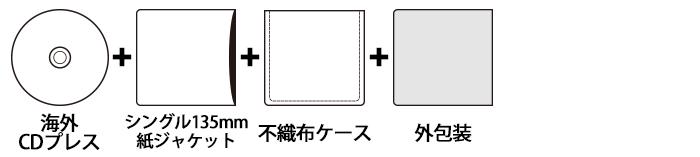 海外CDプレス シングル135mm紙ジャケットパック
