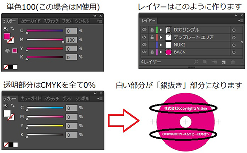 シルク印刷データ作成方法図6